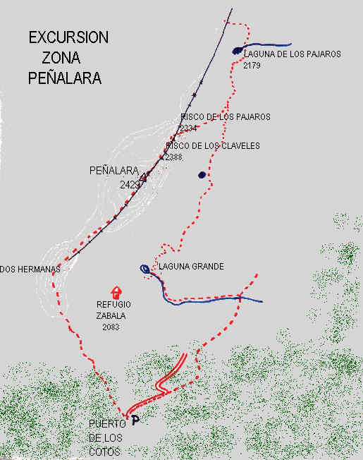 ruta cotos laguna penalara